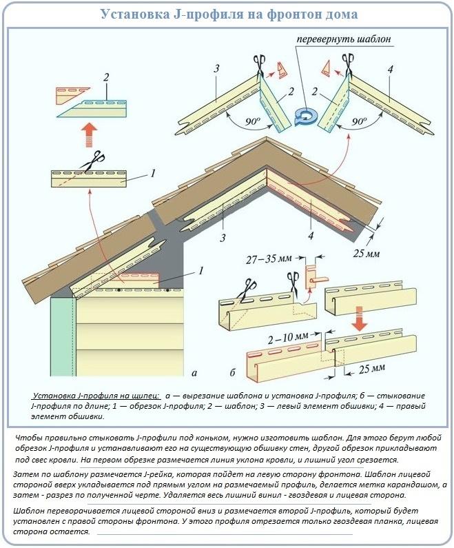 Установка на фронтон крыши профиля для крепления сайдинга
