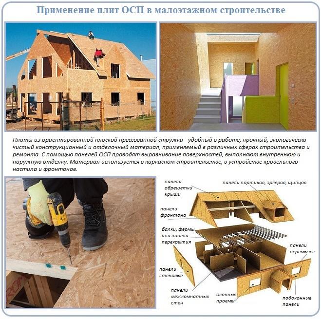 Что обшивают с помощью плит ОСБ в малоэтажном строительстве