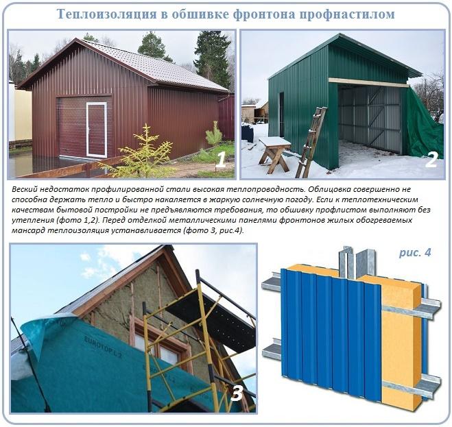 Применение теплоизоляции в сооружении фронтонов из профнастила