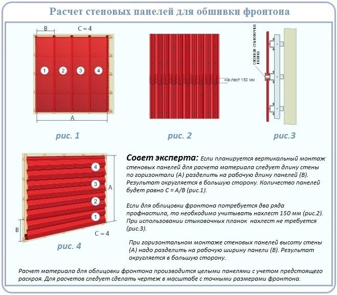 Как рассчитать потребность в материале для сооружения фронтона из профнастила