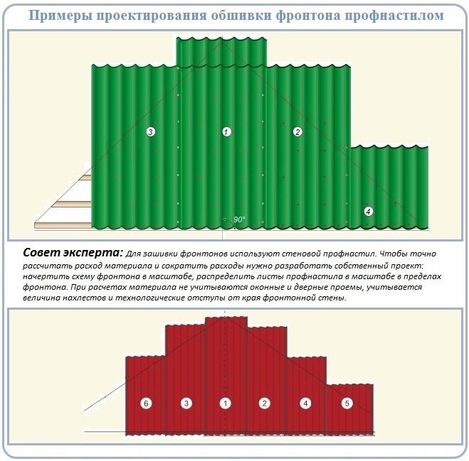 Как спроектировать и рассчитать фронтон из профнастила