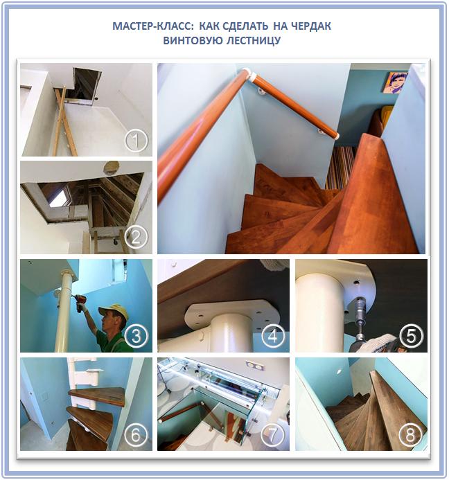 Монтаж винтовой чердачной лестницы