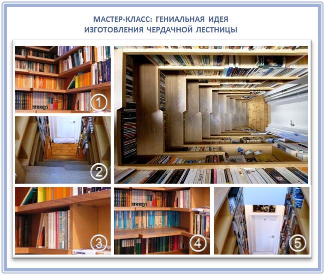 Как сделать под чердачной лестницей библиотеку?