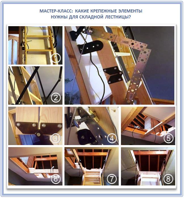 Крепежные элементы для чердачных лестницы