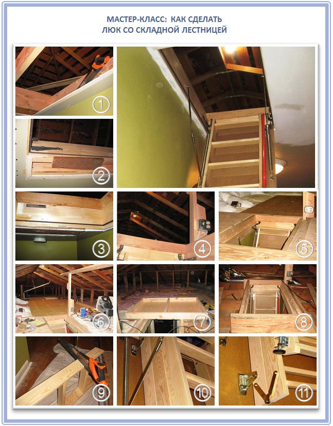Как изготовить раму люка в потолке