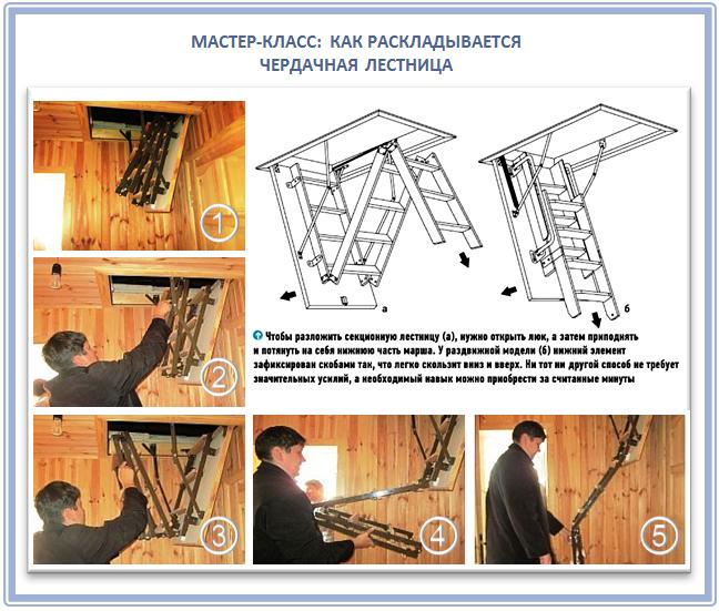 Механизм раскладной лестницы