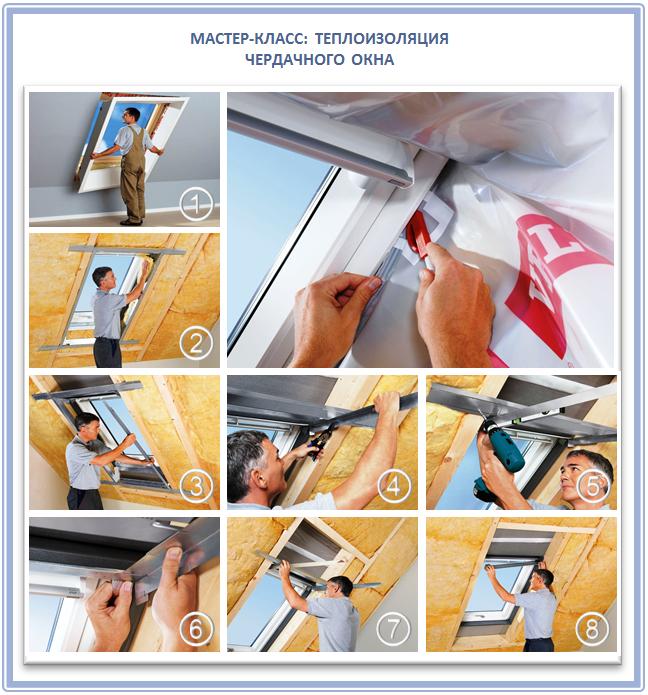Теплоизоляция чердачного окна