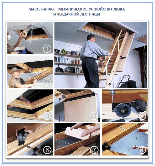 Как сделать выдвижную лестницу с люком