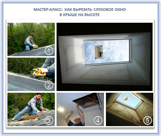 Как вырезать чердачное окно в потолке