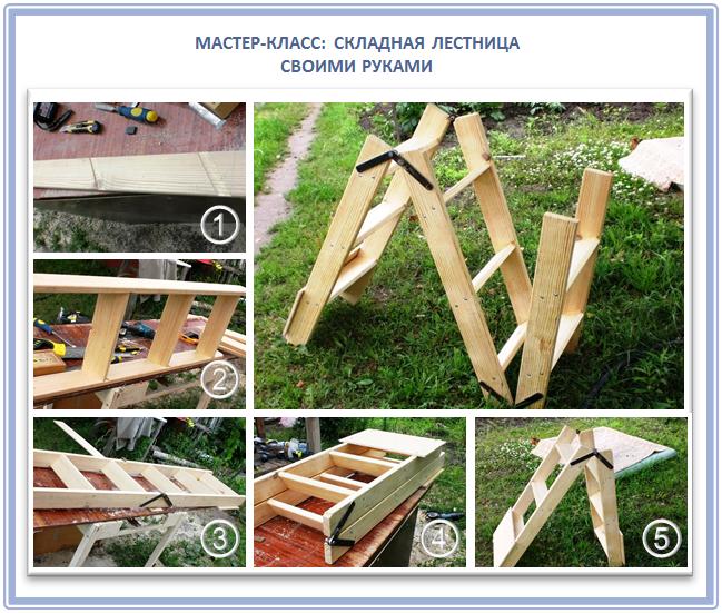 Пример изготовления секционной чердачной лестницы