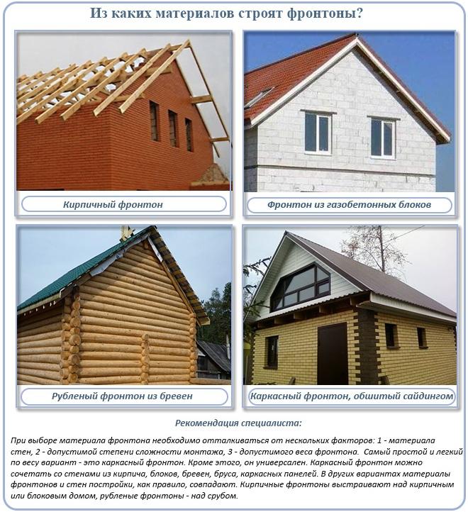 Из каких материалов строят фронтоны