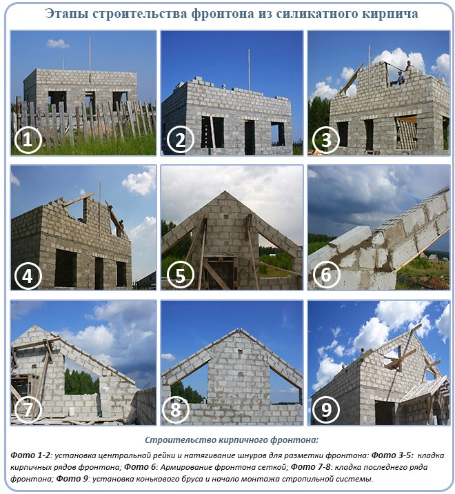 Этапы строительства фронтона из силикатного кирпича
