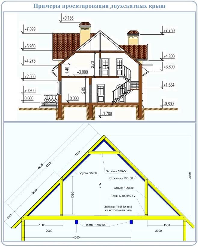 Значение высоты конька двухскатной крыши в проектировании