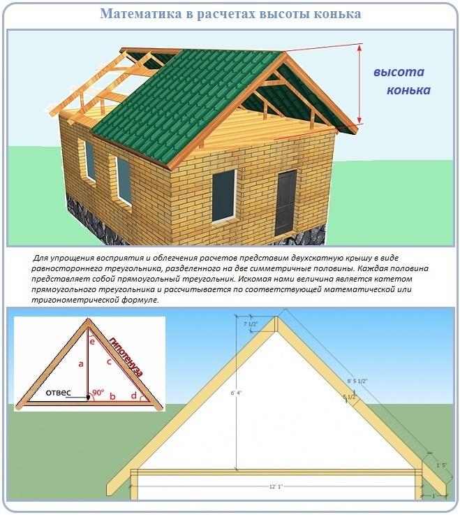 Как и по какой формуле рассчитывается высота конька двухскатной крыши