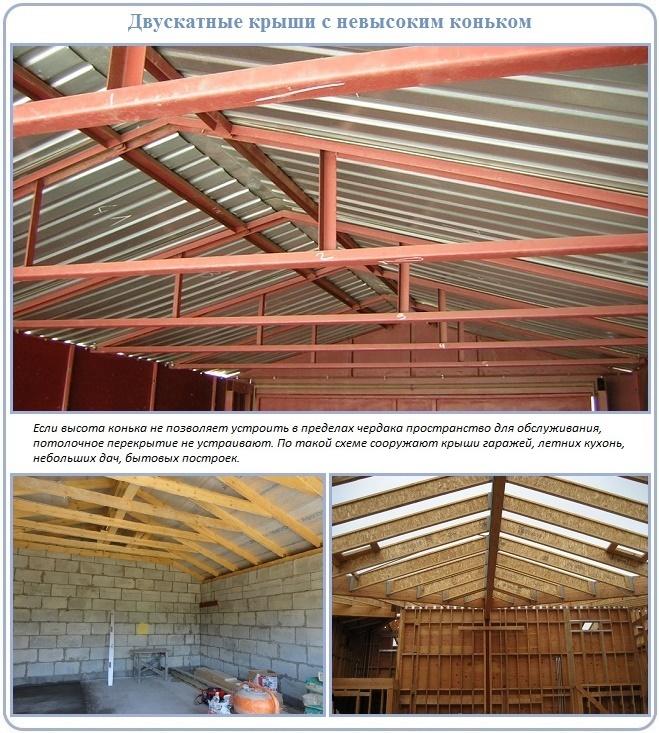 Специфика конструкции и высоты конька низкоскатной крыши