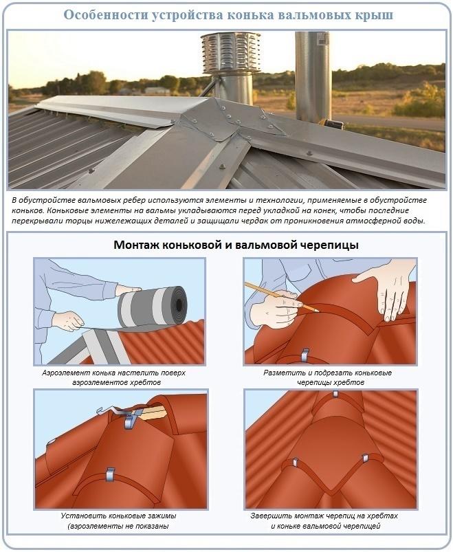 Особенности устройства конька вальмовой крыши