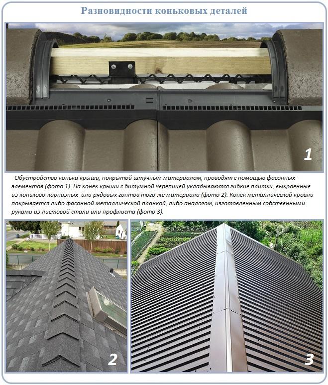 Разновидности коньковых элементов для устройства конька крыши