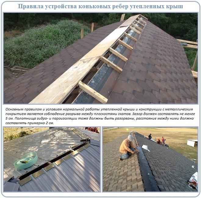 Устройство конька теплой крыши с вентиляционными продухами