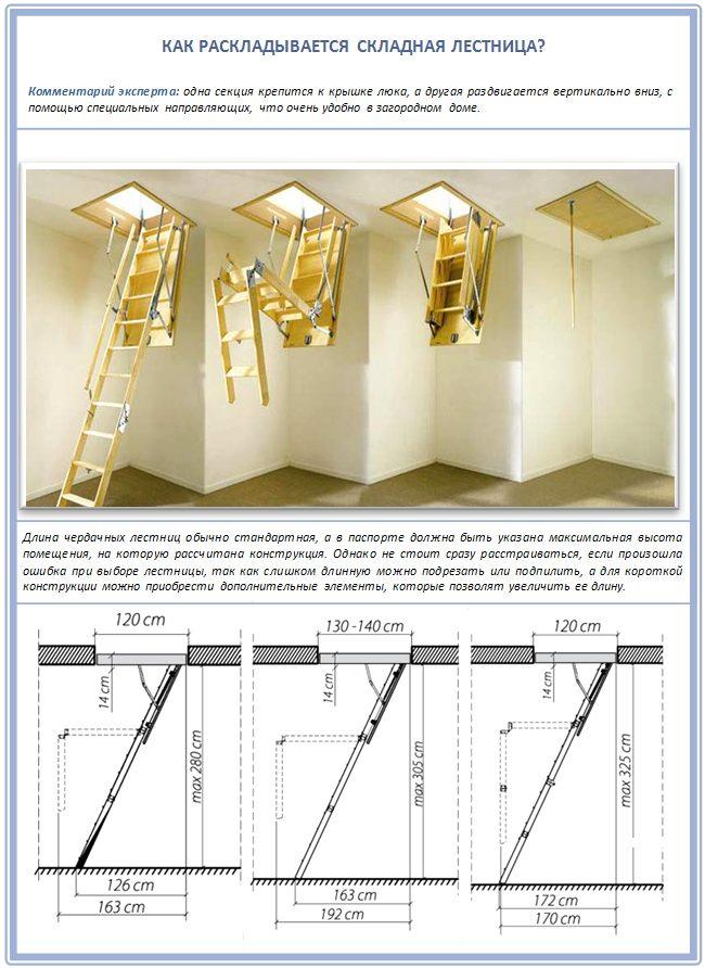 Технические параметры складной лестницы