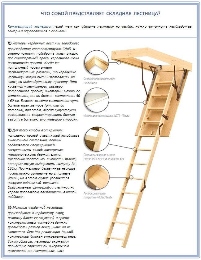 Устройство складной чердачной лестницы
