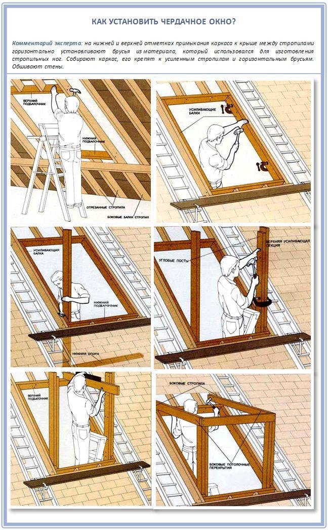Как установить чердачное окно?