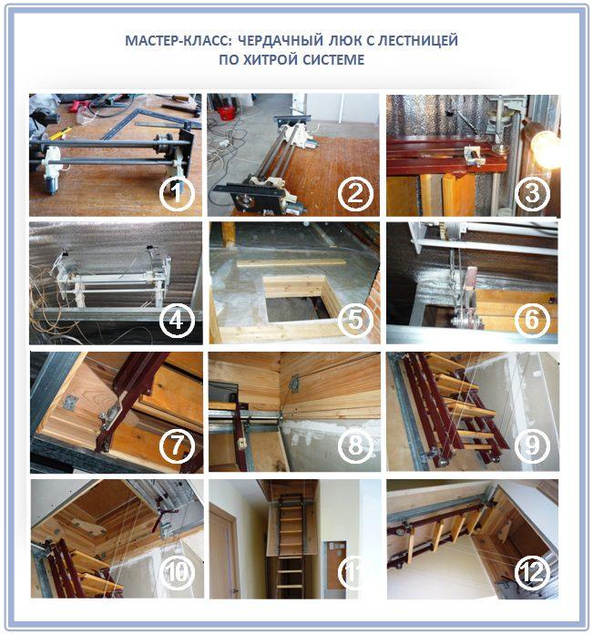 Чердачная складная лестница с электроприводом