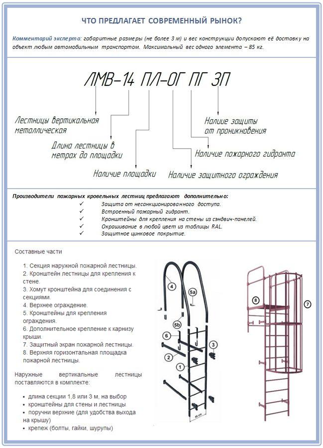 Типы пожарных кровельных лестниц