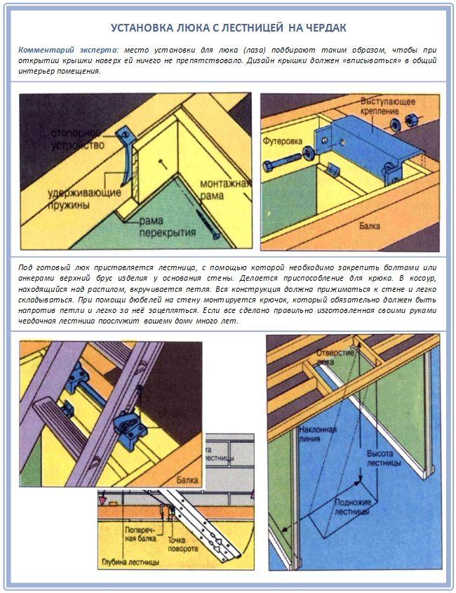 Как установить чердачную лестницу описание