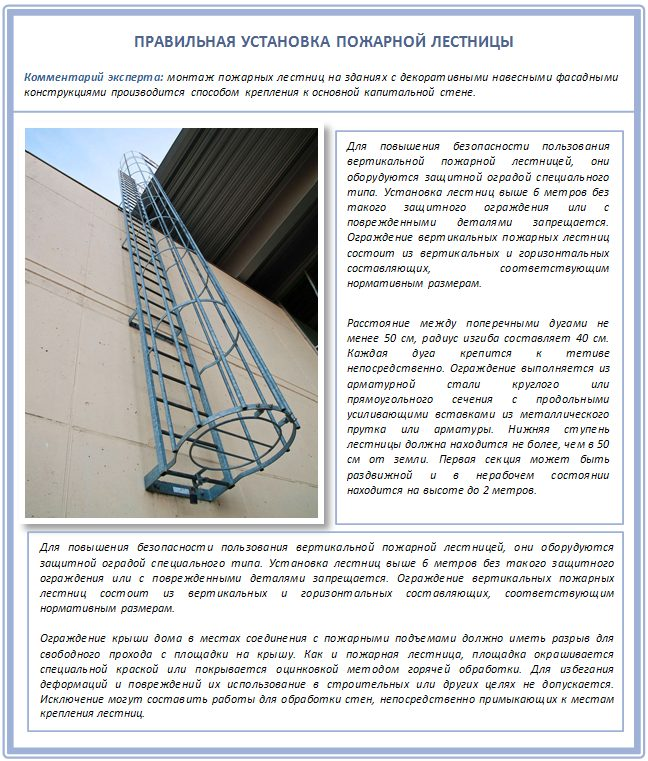 Требование к пожарной лестнице