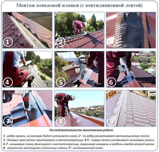 Монтаж коньковой планки (с вентиляционной лентой)