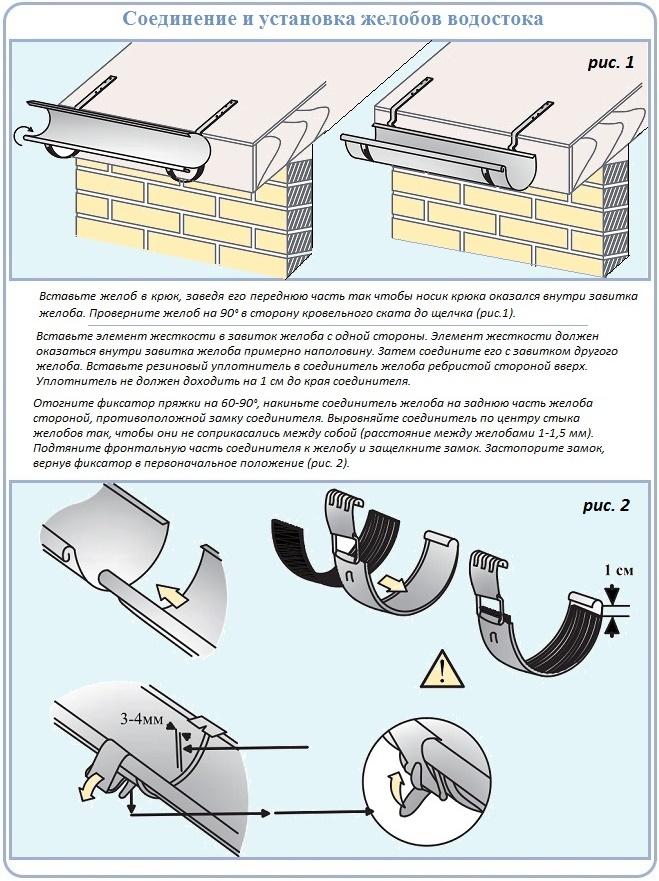 Как установить желоб металлического водостока для крыши своими руками