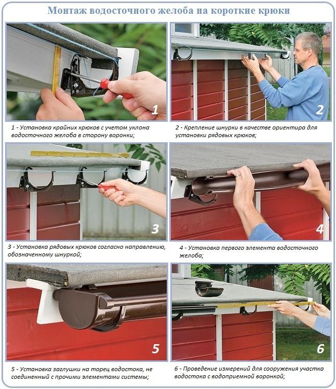 Монтаж металлического водостока в период ремонта крыши своими руками