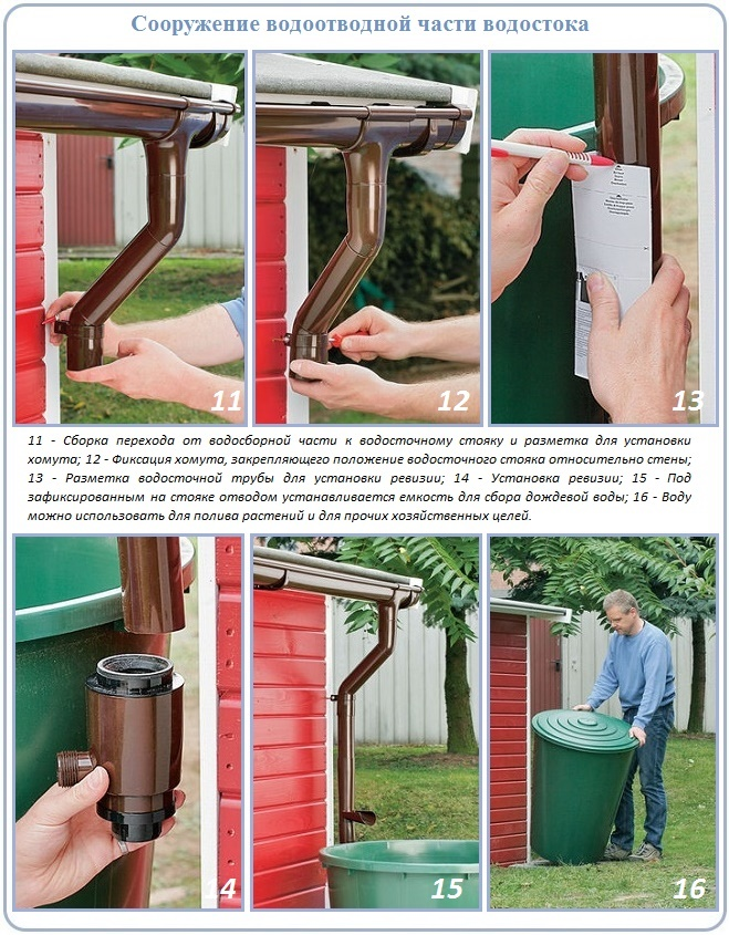 Как сделать стояк водостока для крыши своими руками