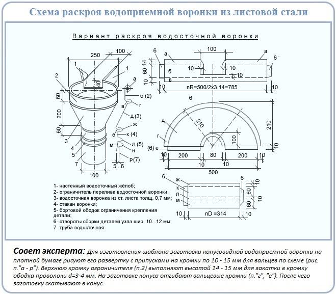 Схема для изготовления воронки водостока своими руками
