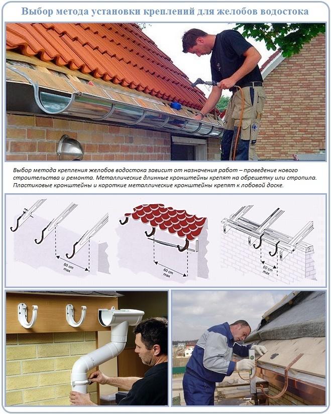 Как сделать и закрепить водосток с крыши своими руками