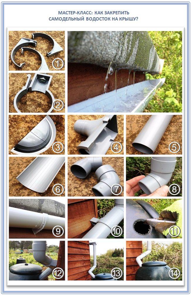 Как закрепить водосток из канализационных труб