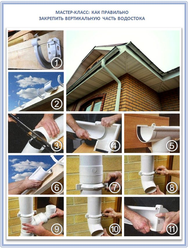 Как закрепить водосточную трубу на мягкой крыше
