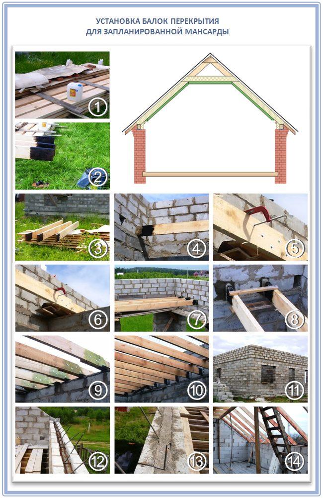 Чердачное перекрытие по деревянным балкам: обзор лучших конструкций и советы по выбору балок