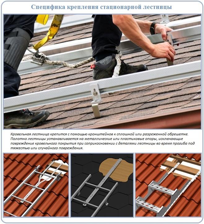 Как установить лестницу для крыши
