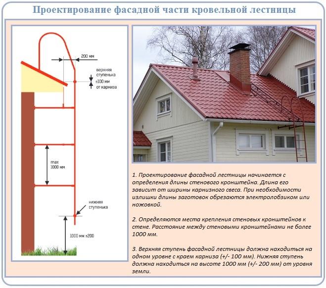 Фасадная лестница для обслуживания крыши