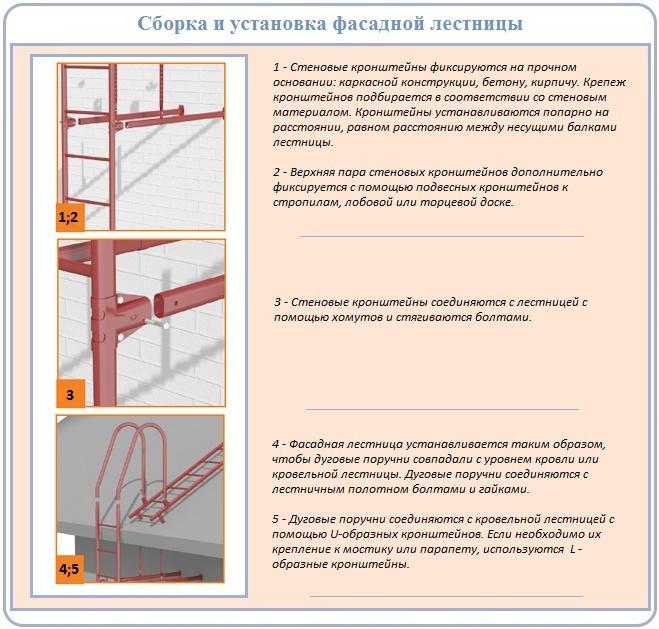 Как установить стеновую лестницу для обслуживания крыши