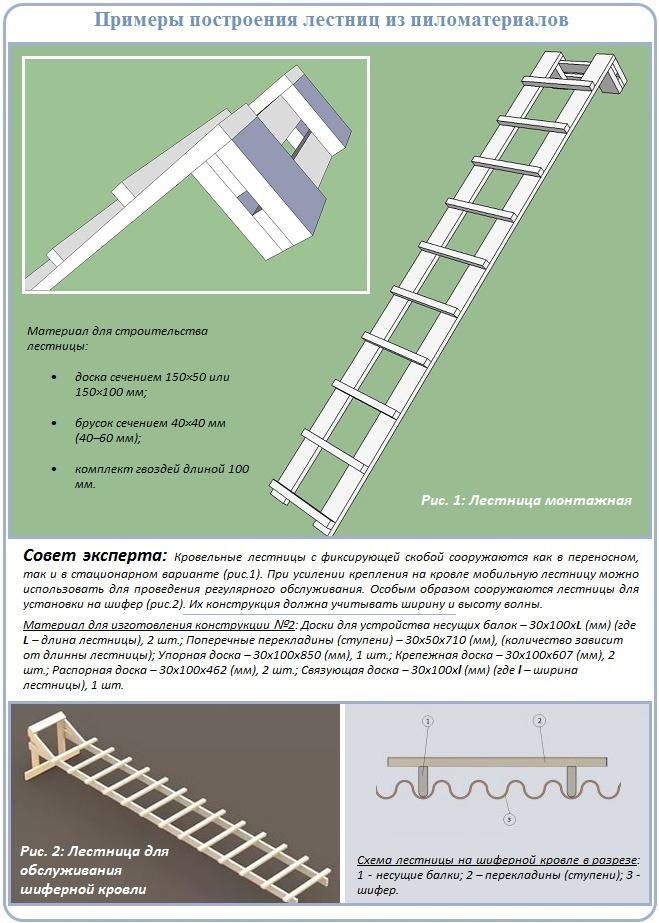 Деревянная лестница для кровли крыши