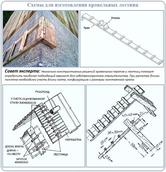 Варианты строительства лестниц для кровли крыши