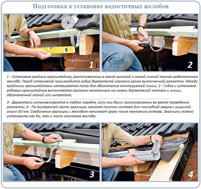 Подготовка желобов водостока к монтажу своими руками
