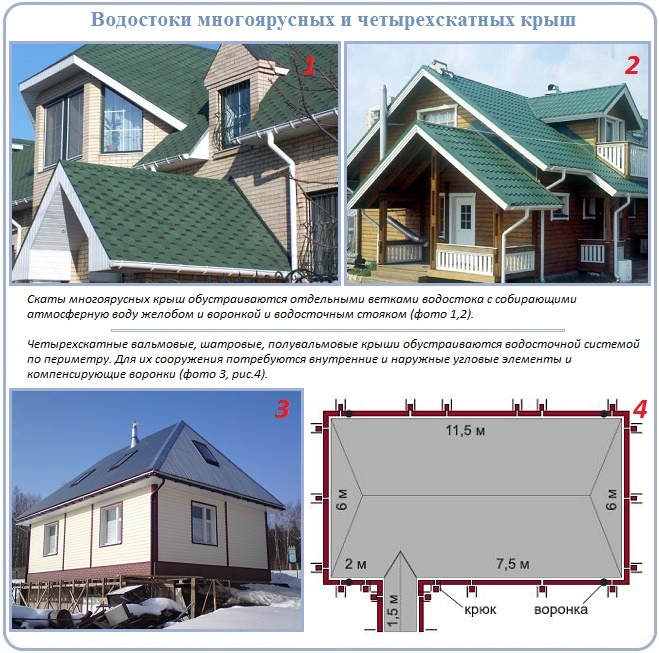 Монтаж водостоков многоярусных и четырехскатных крыш