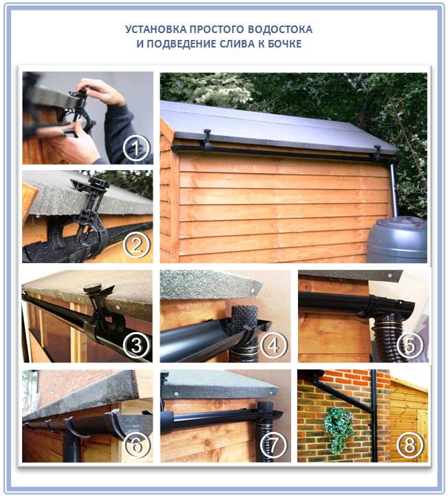 Установка водостока на готовую крышу