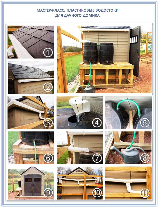 Как собирать дождевую воду с водостоков в бочку