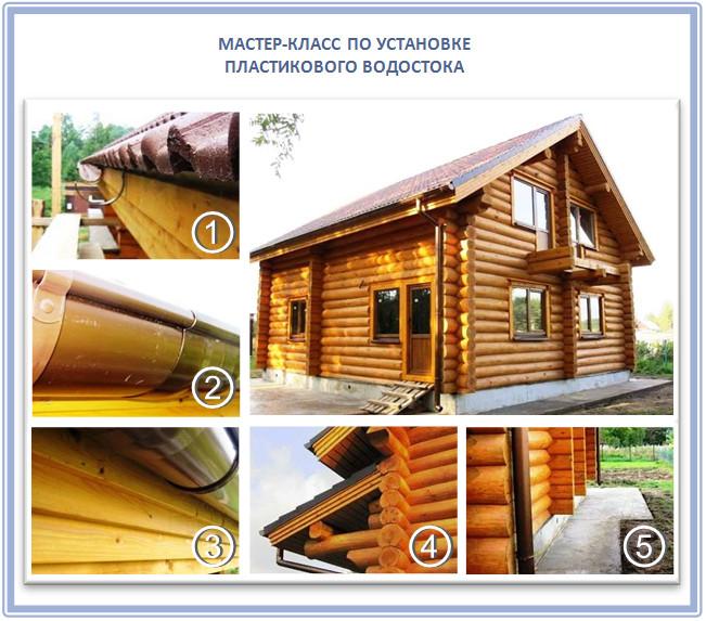 Водосточная система двускатной крыши дома