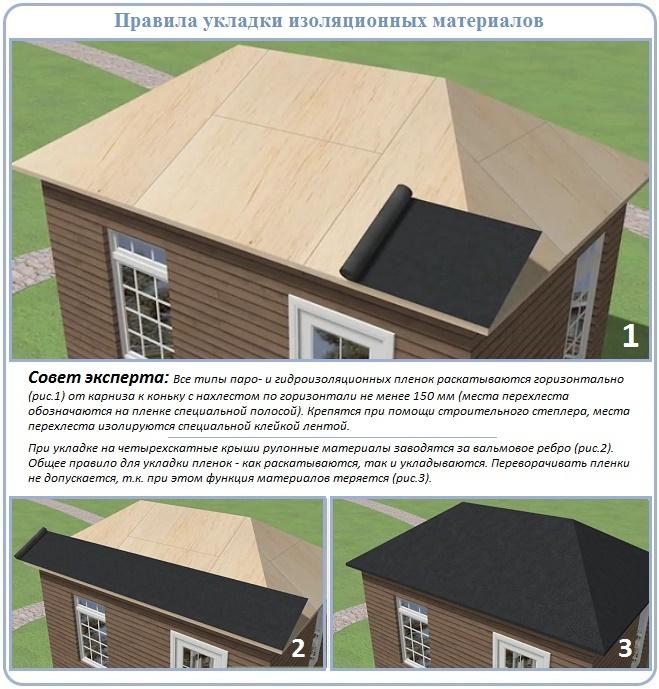 Как уложить рулонную изоляцию на четырехскатную крышу