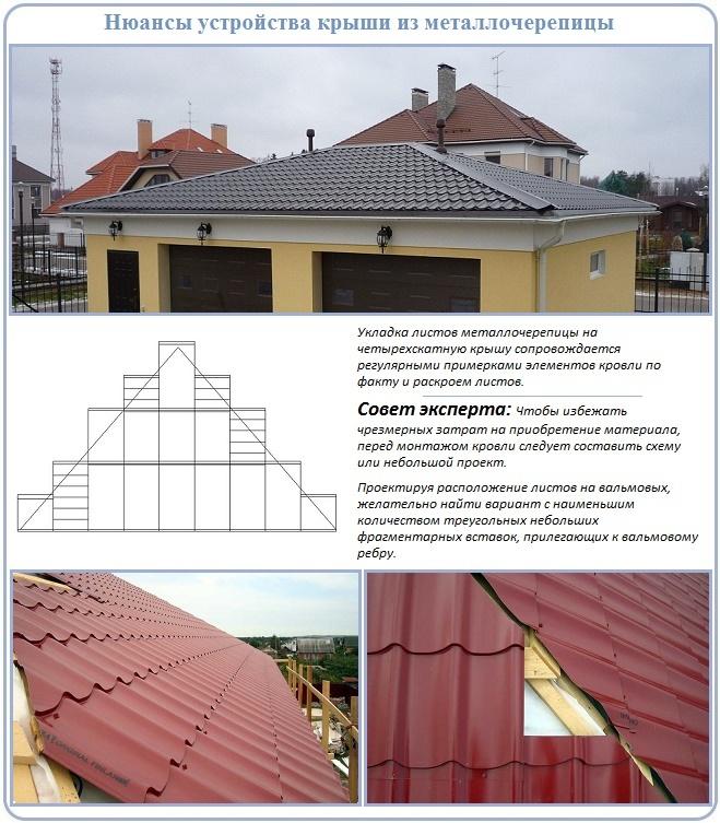 Проект укладки металлочерепицы на четырехскатную крышу